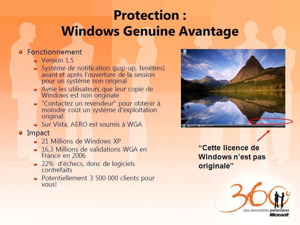 Protection : Windows Genuine Avantage Fonctionnement Version 1.5 Système de notification (pop-up, fenêtres) avant et après louverture de la session pour un système non original Avise les utilisateurs que leur copie de Windows est non originale Contactez un revendeur pour obtenir à moindre coût un système dexploitation original Sur Vista, AERO est soumis à WGA Impact 21 Millions de Windows XP 16,3 Millions de validations WGA en France en 2006 22% déchecs, donc de logiciels contrefaits Potentiellement 3 500 000 clients pour vous.