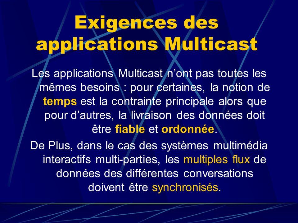 Exigences des applications Multicast Les applications Multicast nont pas toutes les mêmes besoins : pour certaines, la notion de temps est la contrainte principale alors que pour dautres, la livraison des données doit être fiable et ordonnée.