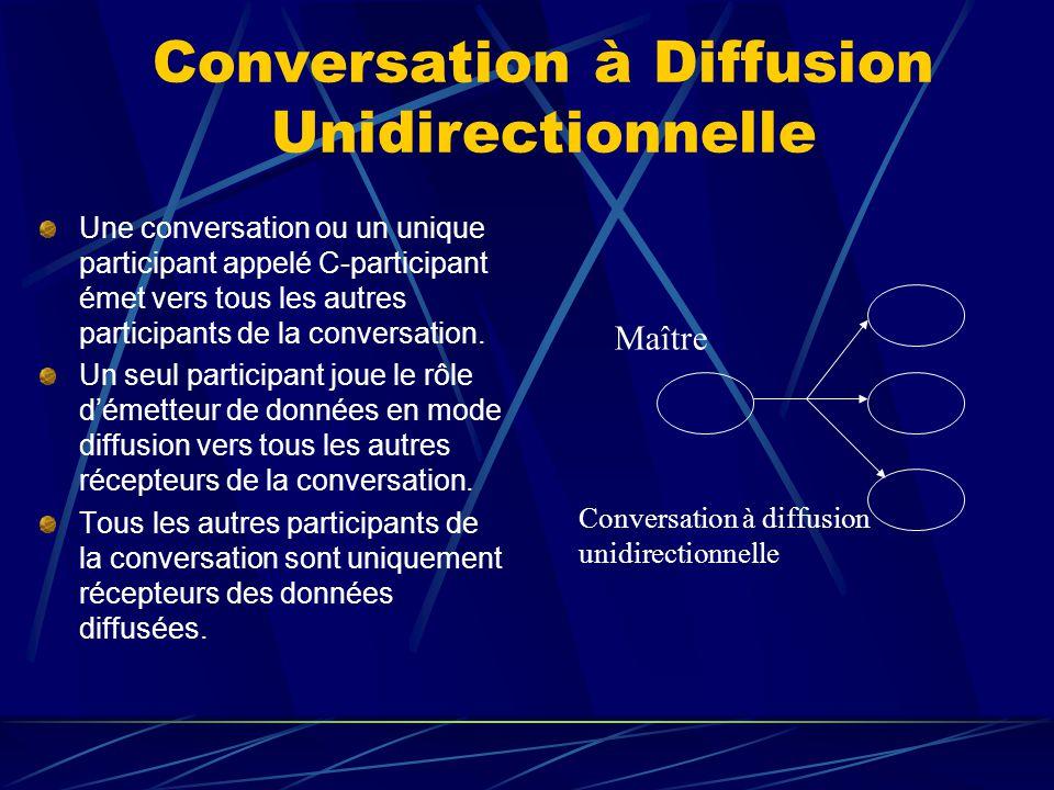 Conversation à Diffusion Unidirectionnelle Une conversation ou un unique participant appelé C-participant émet vers tous les autres participants de la conversation.