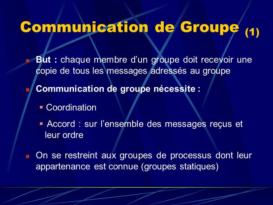 Communication de Groupe (1) But : chaque membre dun groupe doit recevoir une copie de tous les messages adressés au groupe Accord : sur lensemble des messages reçus et leur ordre Communication de groupe nécessite : Coordination On se restreint aux groupes de processus dont leur appartenance est connue (groupes statiques)