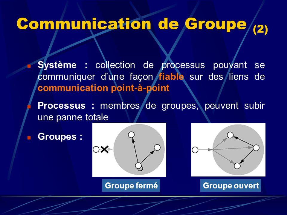 Groupes : Communication de Groupe (2) Groupe ferméGroupe ouvert Système : collection de processus pouvant se communiquer dune façon fiable sur des liens de communication point-à-point Processus : membres de groupes, peuvent subir une panne totale