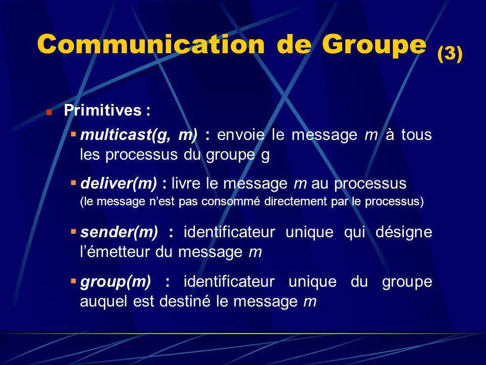 Communication de Groupe (3) multicast(g, m) : envoie le message m à tous les processus du groupe g Primitives : sender(m) : identificateur unique qui désigne lémetteur du message m group(m) : identificateur unique du groupe auquel est destiné le message m deliver(m) : livre le message m au processus (le message nest pas consommé directement par le processus)
