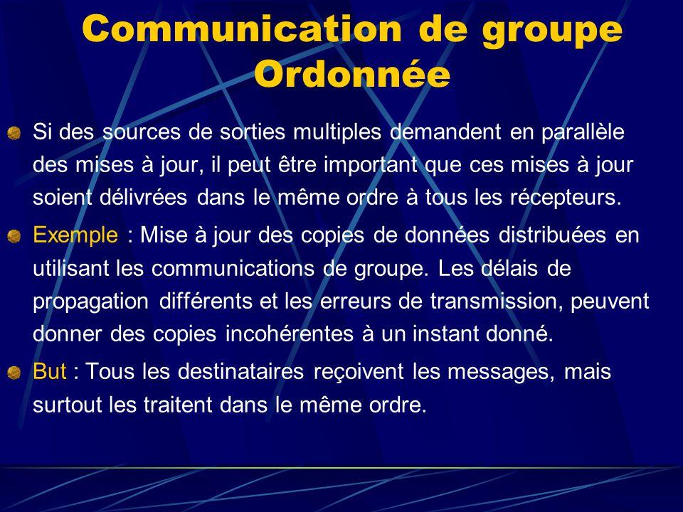Communication de groupe Ordonnée Si des sources de sorties multiples demandent en parallèle des mises à jour, il peut être important que ces mises à jour soient délivrées dans le même ordre à tous les récepteurs.