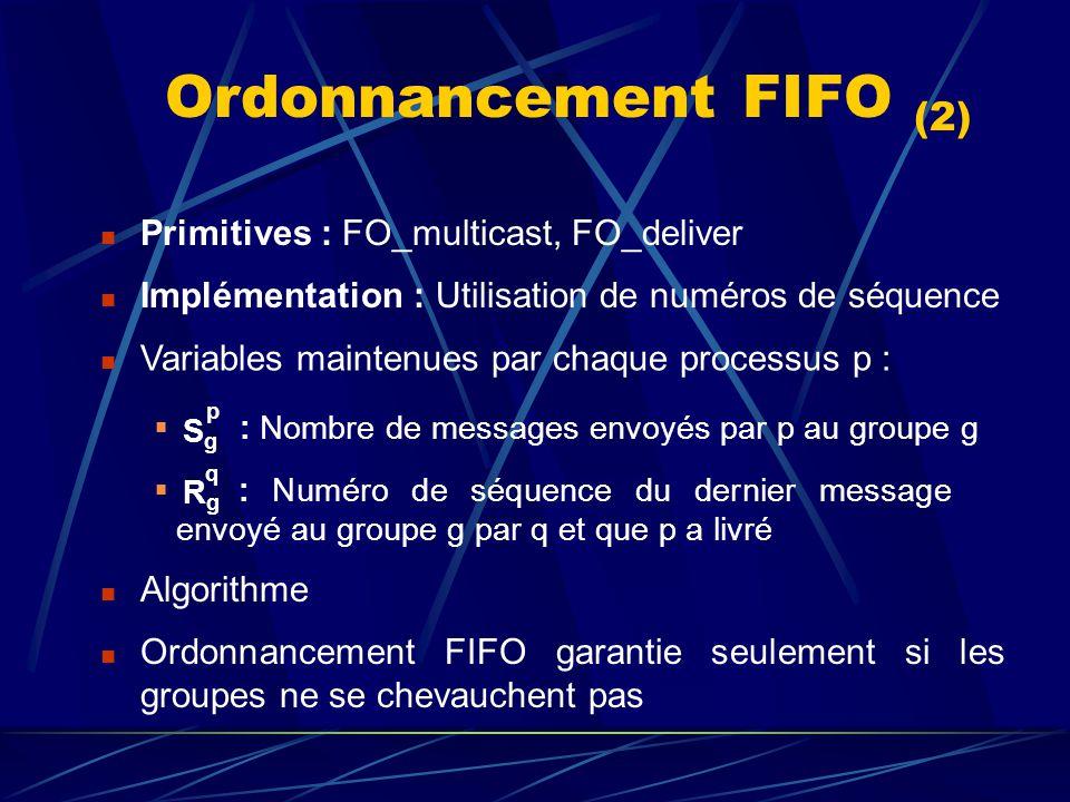 Ordonnancement FIFO (2) Primitives : FO_multicast, FO_deliver : Nombre de messages envoyés par p au groupe g SgSg p Implémentation : Utilisation de numéros de séquence Variables maintenues par chaque processus p : : Numéro de séquence du dernier message envoyé au groupe g par q et que p a livré RgRg q Algorithme Ordonnancement FIFO garantie seulement si les groupes ne se chevauchent pas
