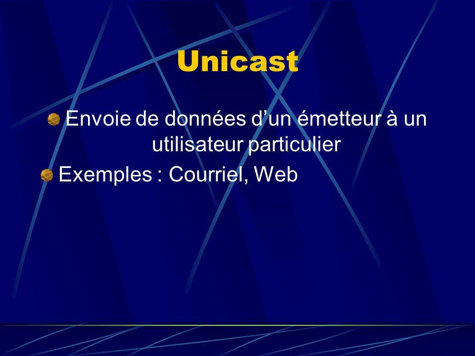 Unicast Envoie de données dun émetteur à un utilisateur particulier Exemples : Courriel, Web