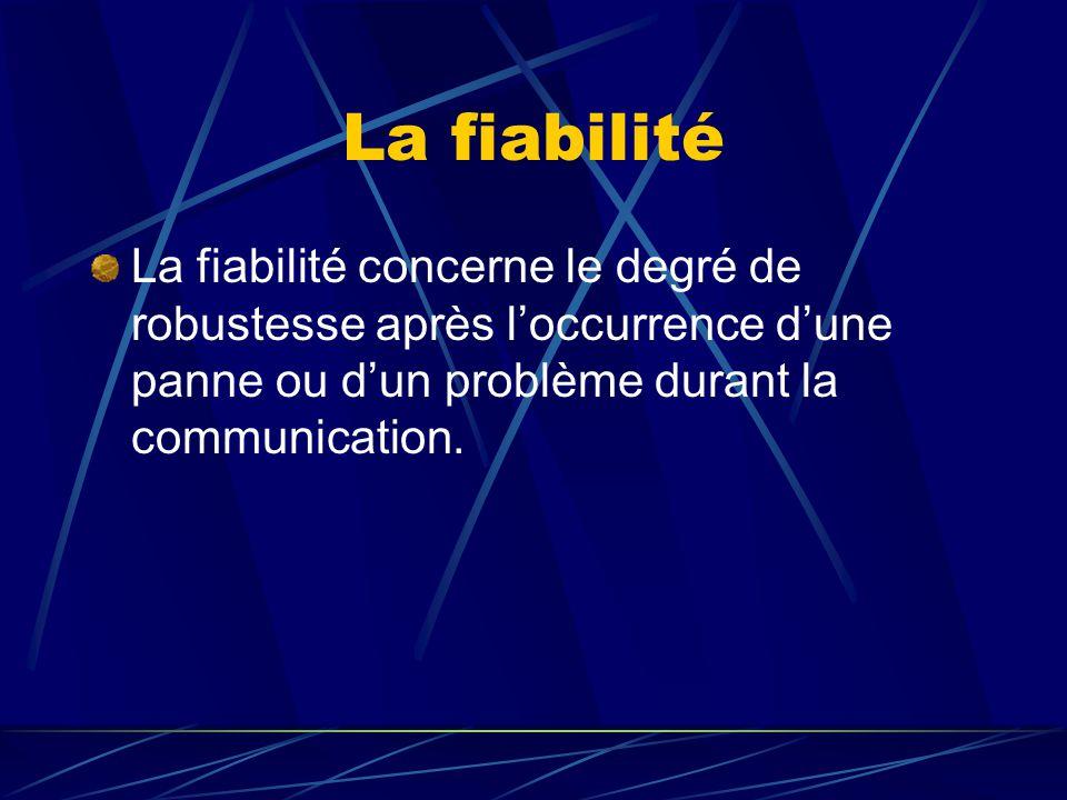 La fiabilité La fiabilité concerne le degré de robustesse après loccurrence dune panne ou dun problème durant la communication.