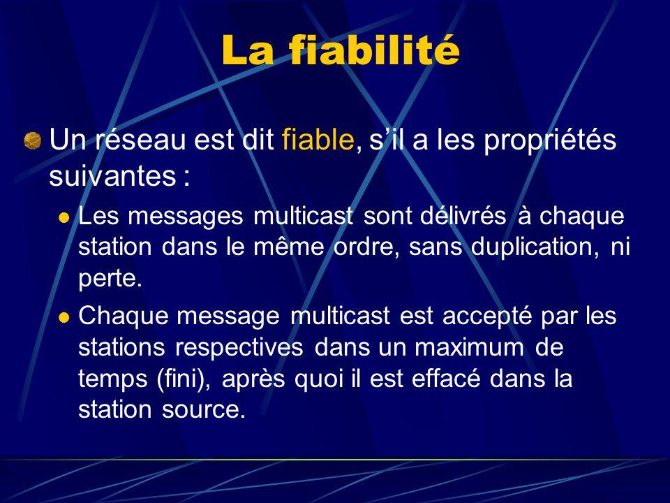 La fiabilité Un réseau est dit fiable, sil a les propriétés suivantes : Les messages multicast sont délivrés à chaque station dans le même ordre, sans duplication, ni perte.