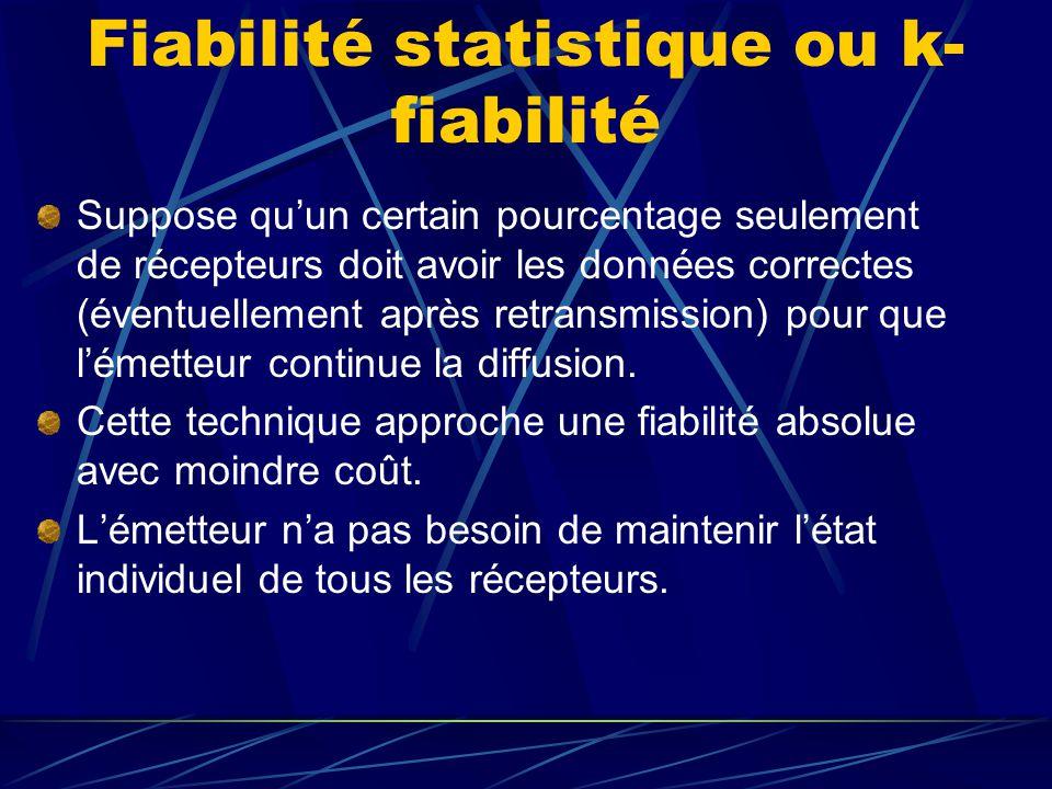 Fiabilité statistique ou k- fiabilité Suppose quun certain pourcentage seulement de récepteurs doit avoir les données correctes (éventuellement après retransmission) pour que lémetteur continue la diffusion.