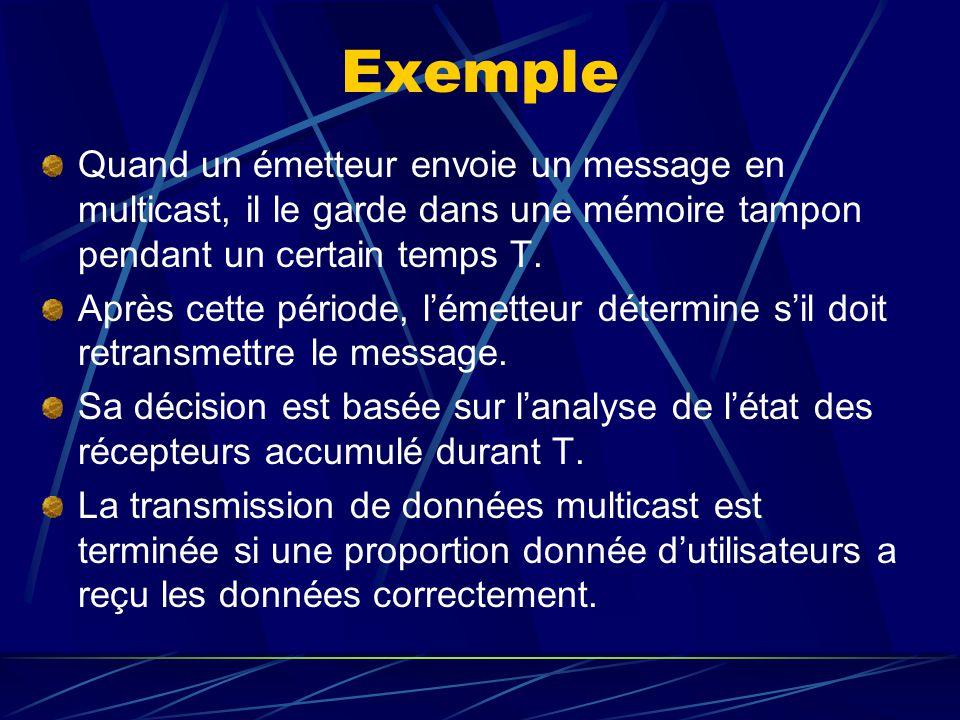 Exemple Quand un émetteur envoie un message en multicast, il le garde dans une mémoire tampon pendant un certain temps T.