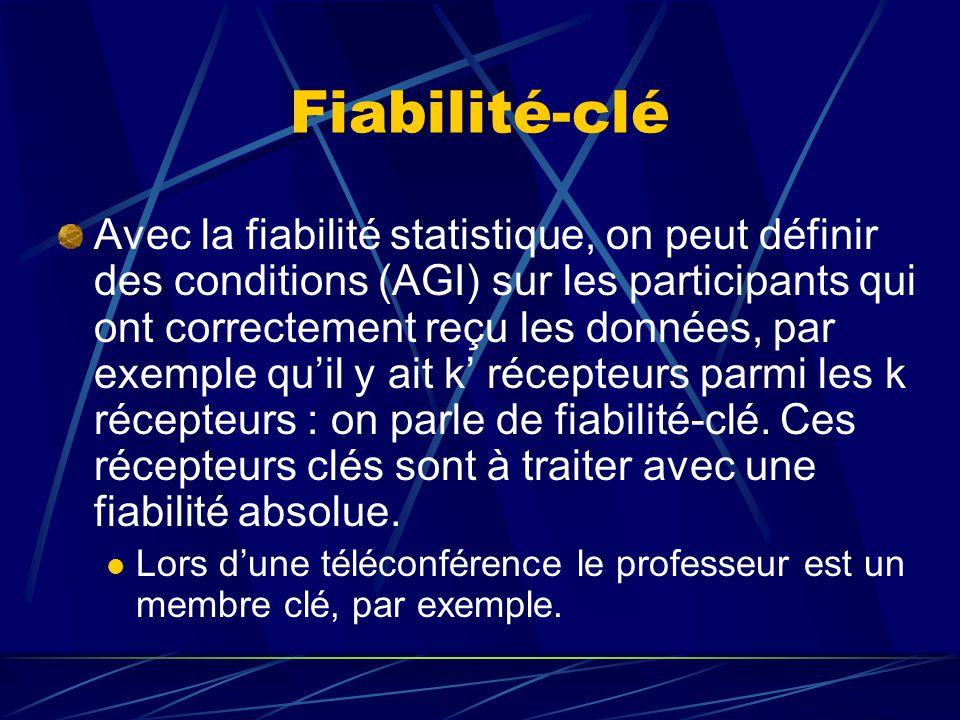 Fiabilité-clé Avec la fiabilité statistique, on peut définir des conditions (AGI) sur les participants qui ont correctement reçu les données, par exemple quil y ait k récepteurs parmi les k récepteurs : on parle de fiabilité-clé.