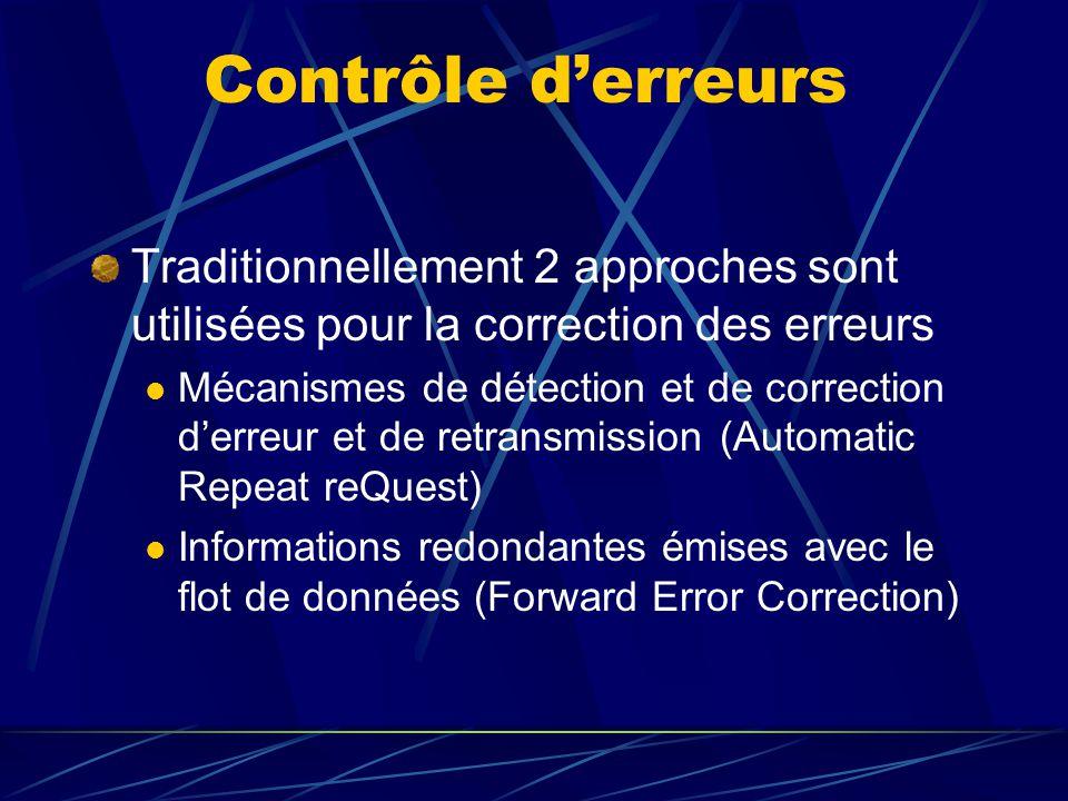 Contrôle derreurs Traditionnellement 2 approches sont utilisées pour la correction des erreurs Mécanismes de détection et de correction derreur et de retransmission (Automatic Repeat reQuest) Informations redondantes émises avec le flot de données (Forward Error Correction)