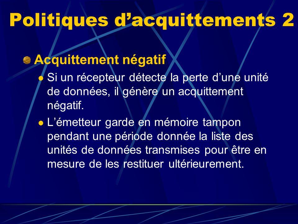 Politiques dacquittements 2 Acquittement négatif Si un récepteur détecte la perte dune unité de données, il génère un acquittement négatif.