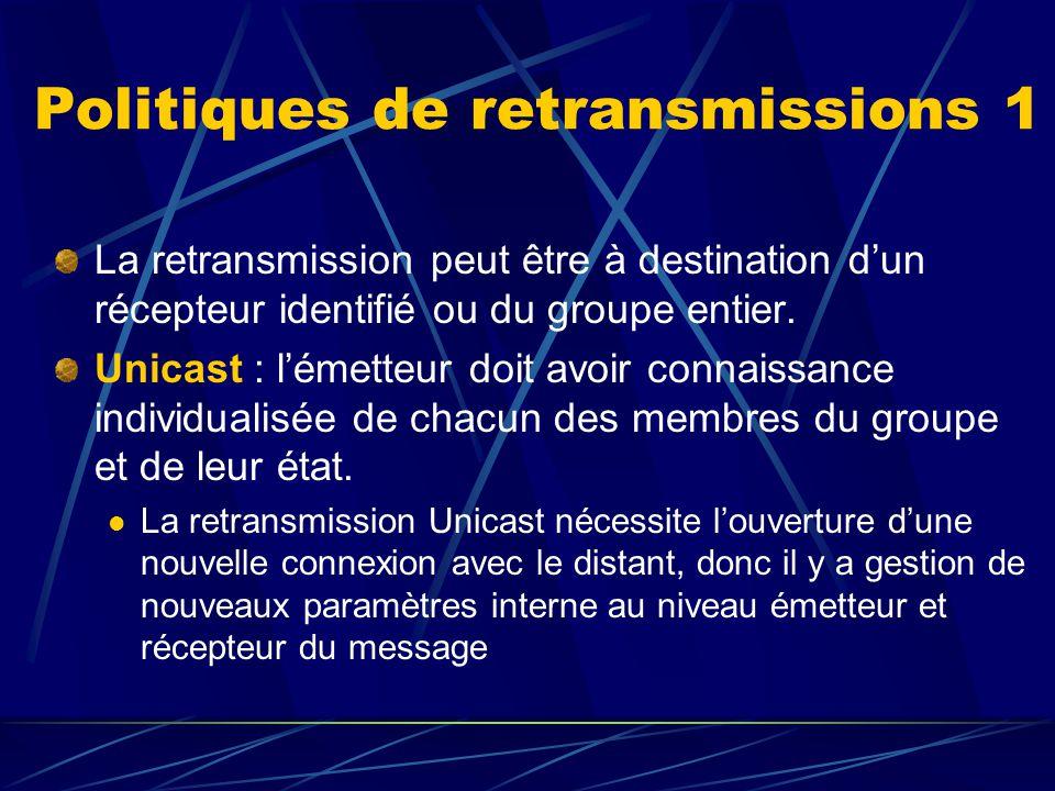 Politiques de retransmissions 1 La retransmission peut être à destination dun récepteur identifié ou du groupe entier.