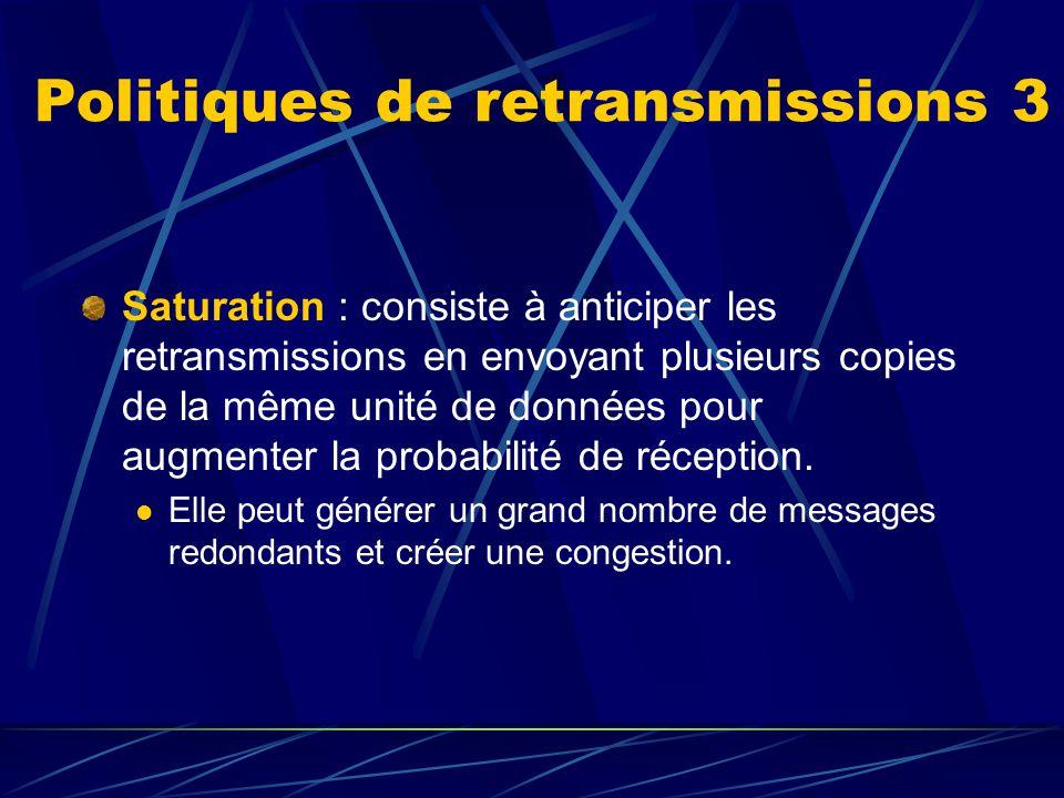 Politiques de retransmissions 3 Saturation : consiste à anticiper les retransmissions en envoyant plusieurs copies de la même unité de données pour augmenter la probabilité de réception.