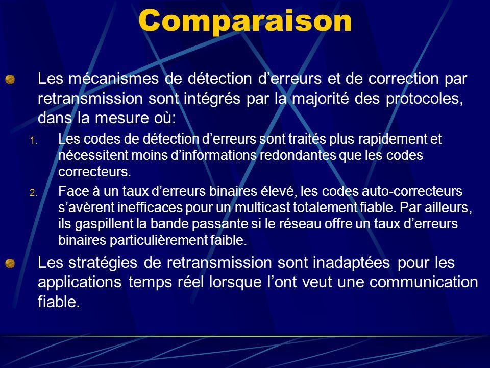 Comparaison Les mécanismes de détection derreurs et de correction par retransmission sont intégrés par la majorité des protocoles, dans la mesure où: 1.