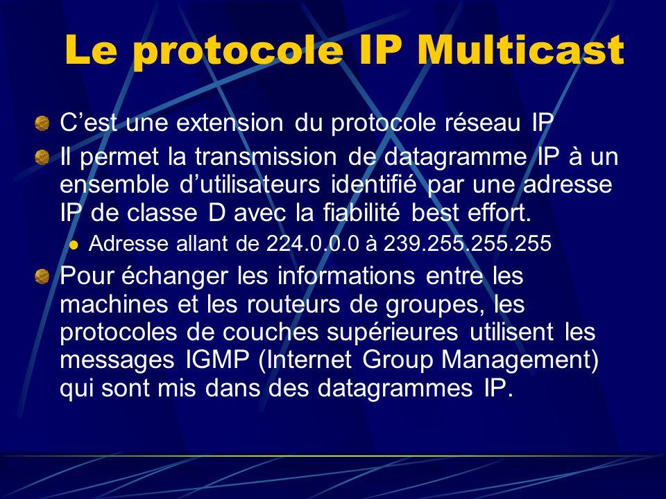 Le protocole IP Multicast Cest une extension du protocole réseau IP Il permet la transmission de datagramme IP à un ensemble dutilisateurs identifié par une adresse IP de classe D avec la fiabilité best effort.