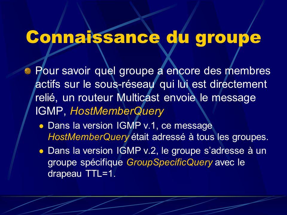 Connaissance du groupe Pour savoir quel groupe a encore des membres actifs sur le sous-réseau qui lui est directement relié, un routeur Multicast envoie le message IGMP, HostMemberQuery Dans la version IGMP v.1, ce message HostMemberQuery était adressé à tous les groupes.
