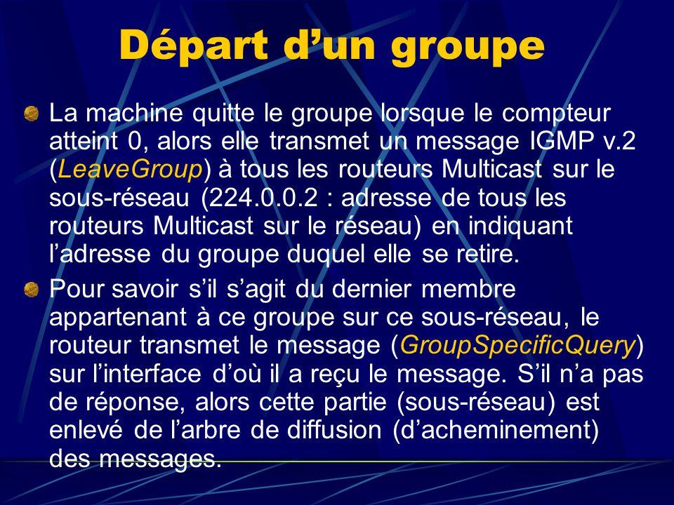 Départ dun groupe La machine quitte le groupe lorsque le compteur atteint 0, alors elle transmet un message IGMP v.2 (LeaveGroup) à tous les routeurs Multicast sur le sous-réseau (224.0.0.2 : adresse de tous les routeurs Multicast sur le réseau) en indiquant ladresse du groupe duquel elle se retire.
