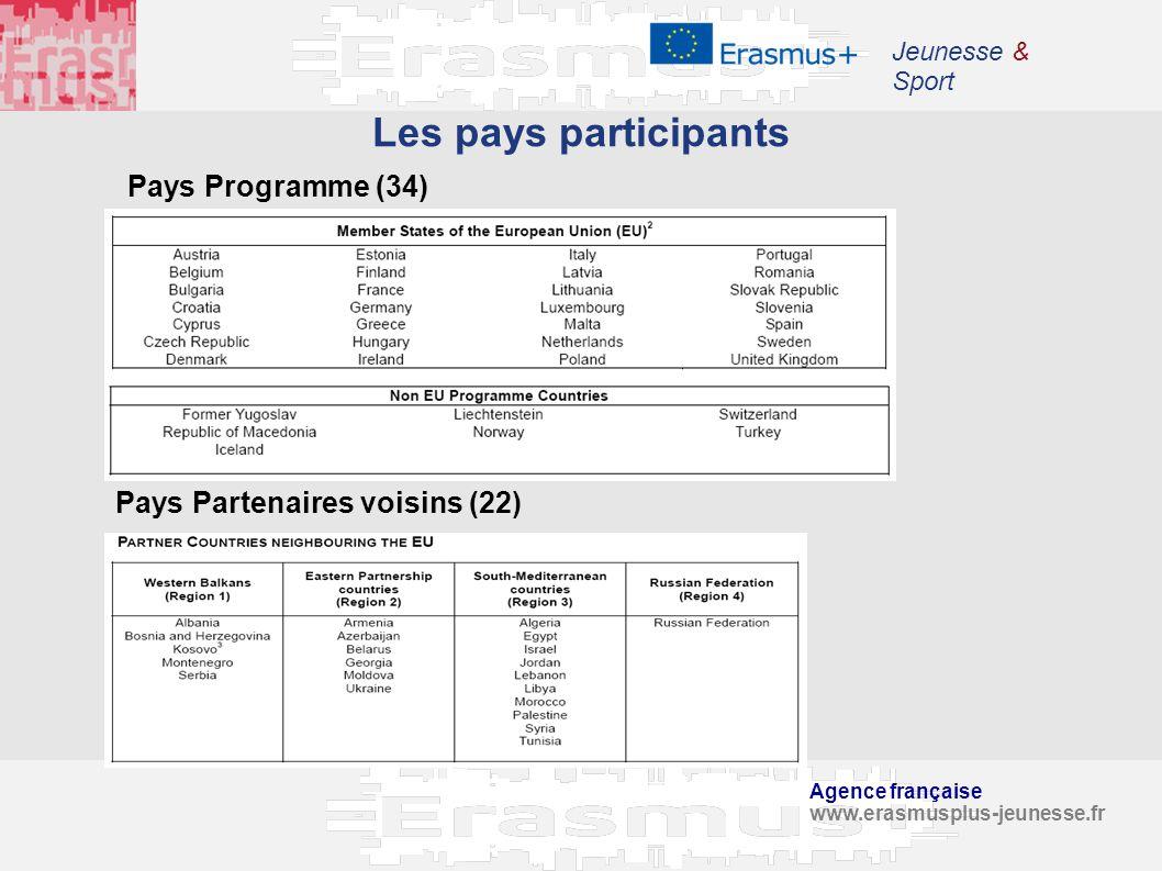 Agence française www.erasmusplus-jeunesse.fr Jeunesse & Sport Les pays participants Pays Programme (34) Pays Partenaires voisins (22)
