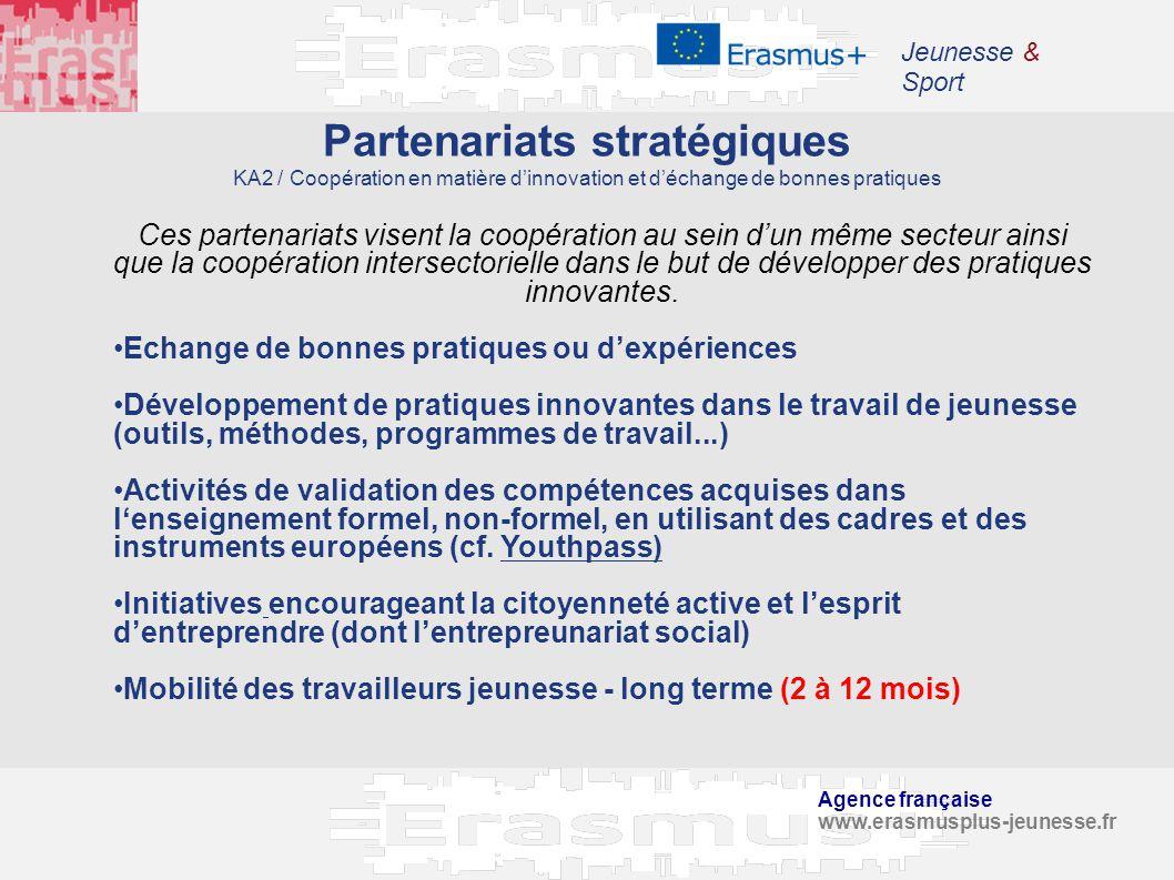 Agence française www.erasmusplus-jeunesse.fr Jeunesse & Sport Partenariats stratégiques KA2 / Coopération en matière dinnovation et déchange de bonnes