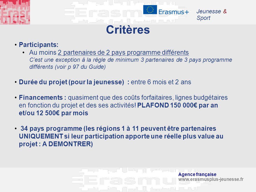 Agence française www.erasmusplus-jeunesse.fr Jeunesse & Sport Critères Participants: Au moins 2 partenaires de 2 pays programme différents Cest une ex
