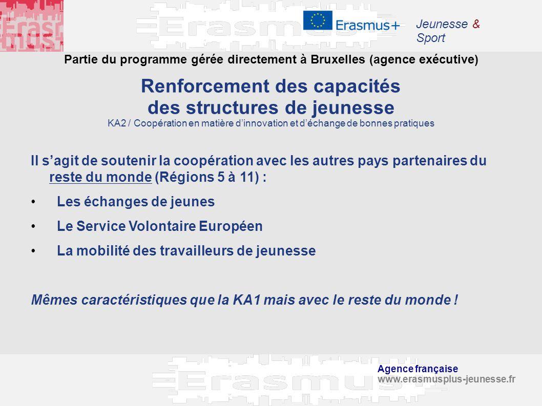 Agence française www.erasmusplus-jeunesse.fr Jeunesse & Sport Partie du programme gérée directement à Bruxelles (agence exécutive) Il sagit de souteni