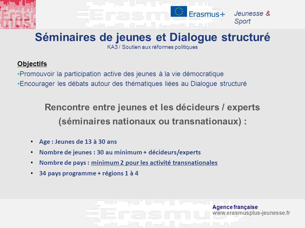 Agence française www.erasmusplus-jeunesse.fr Jeunesse & Sport Séminaires de jeunes et Dialogue structuré KA3 / Soutien aux réformes politiques Objecti