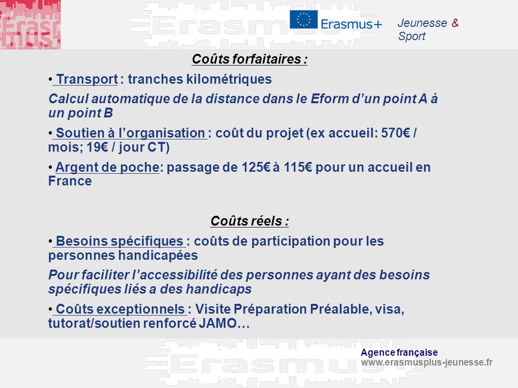 Agence française www.erasmusplus-jeunesse.fr Jeunesse & Sport Coûts forfaitaires : Transport : tranches kilométriques Calcul automatique de la distanc