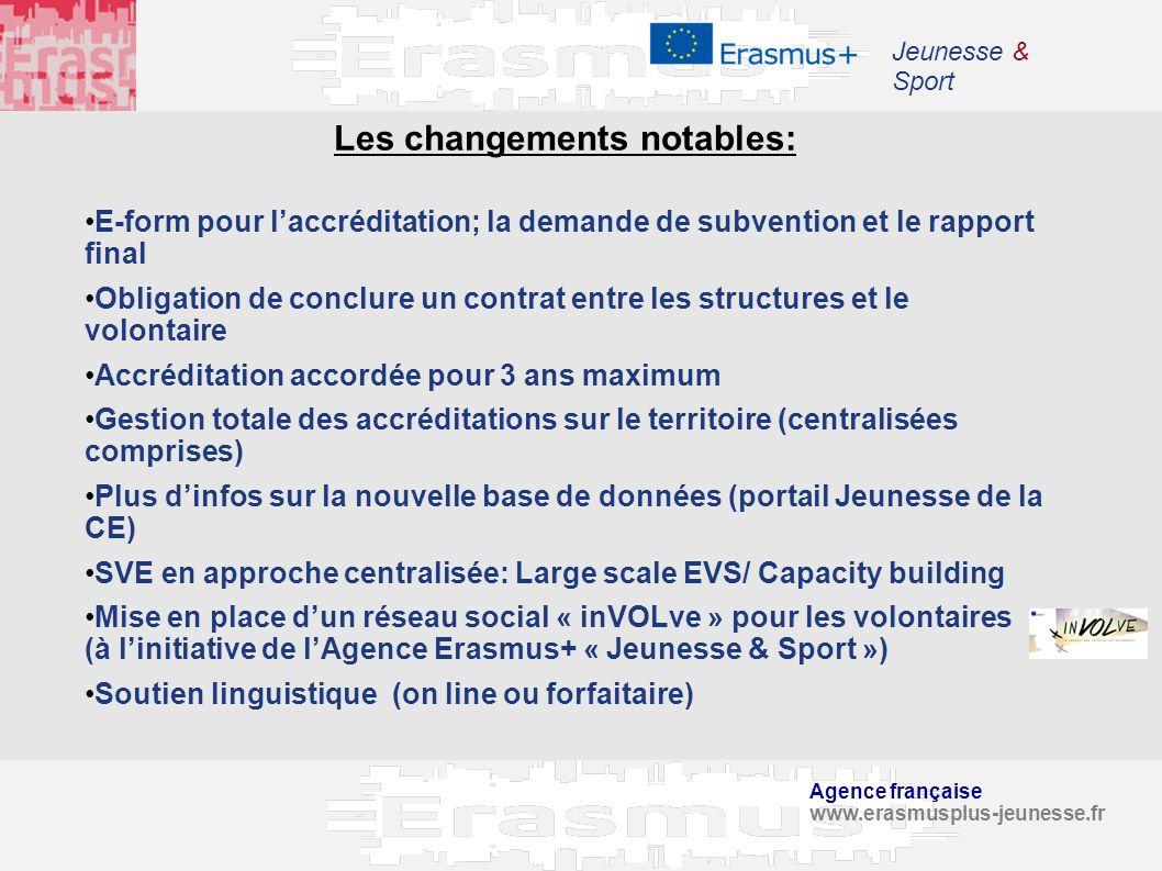 Agence française www.erasmusplus-jeunesse.fr Jeunesse & Sport Les changements notables: E-form pour laccréditation; la demande de subvention et le rap