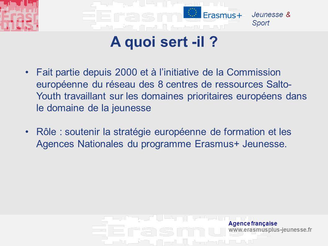 Agence française www.erasmusplus-jeunesse.fr Jeunesse & Sport A quoi sert -il ? Fait partie depuis 2000 et à linitiative de la Commission européenne d