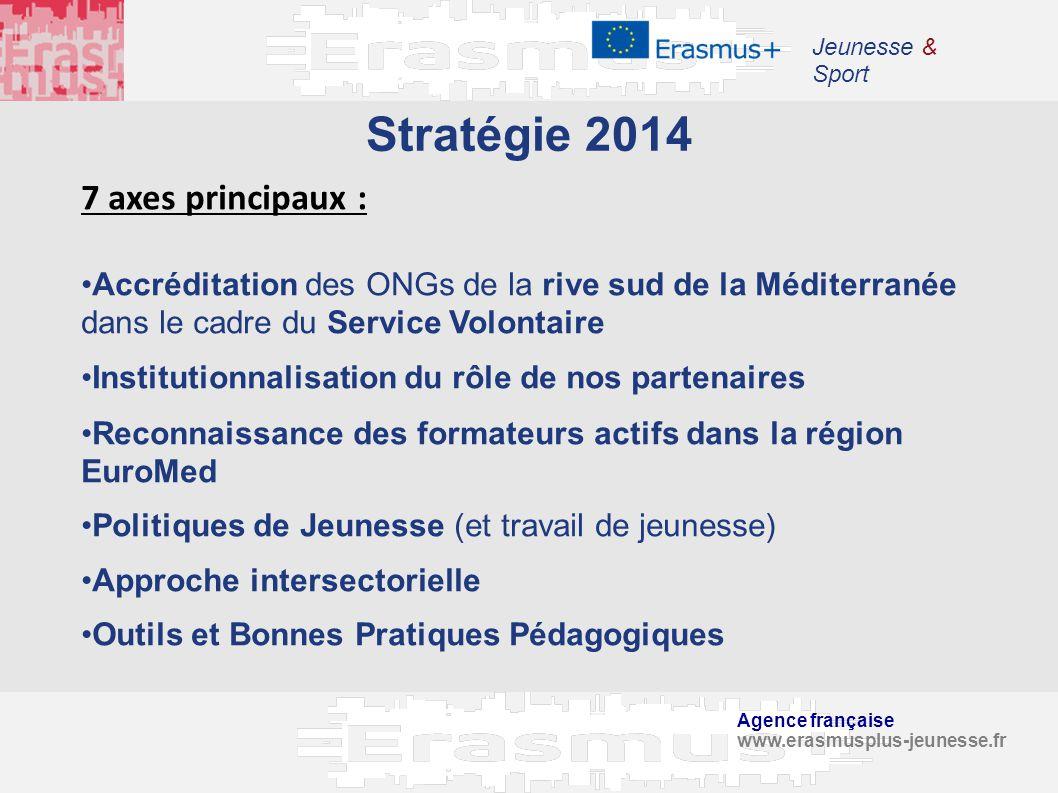 Agence française www.erasmusplus-jeunesse.fr Jeunesse & Sport Stratégie 2014 7 axes principaux : Accréditation des ONGs de la rive sud de la Méditerra