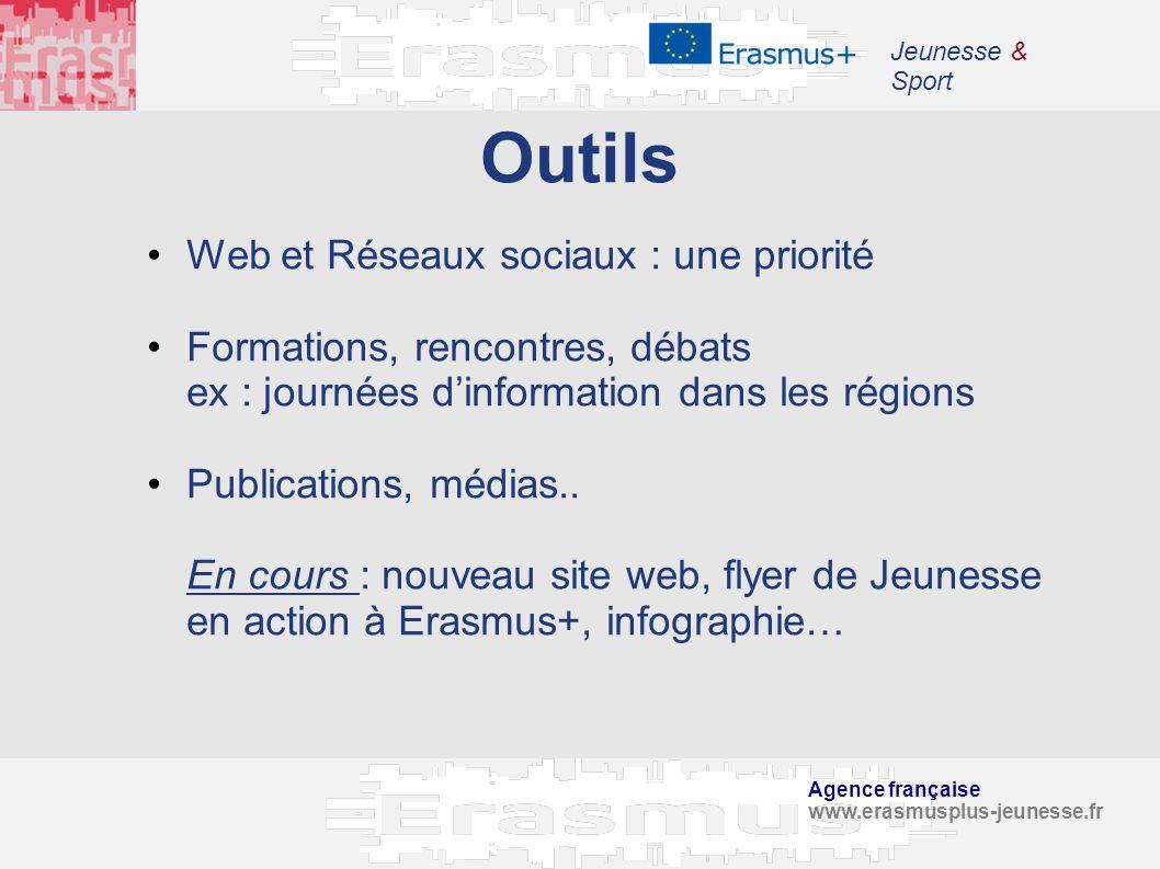 Agence française www.erasmusplus-jeunesse.fr Jeunesse & Sport Outils Web et Réseaux sociaux : une priorité Formations, rencontres, débats ex : journée
