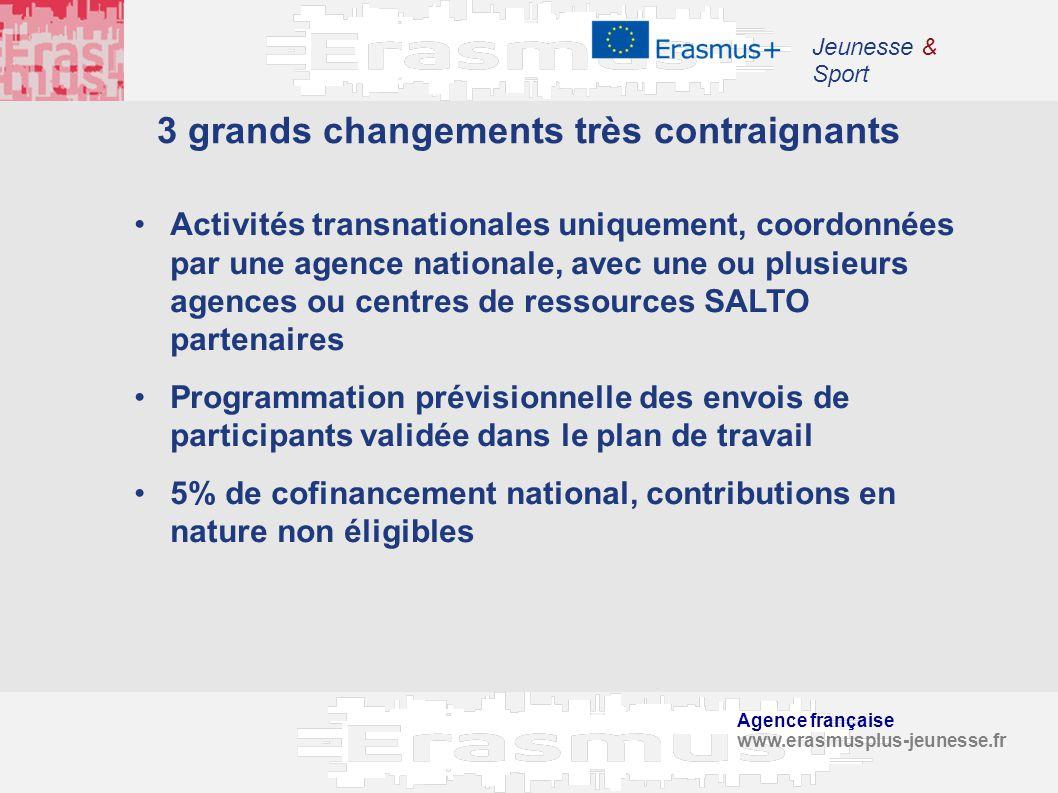 Agence française www.erasmusplus-jeunesse.fr Jeunesse & Sport 3 grands changements très contraignants Activités transnationales uniquement, coordonnée