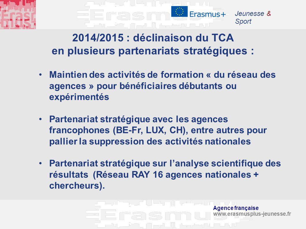 Agence française www.erasmusplus-jeunesse.fr Jeunesse & Sport 2014/2015 : déclinaison du TCA en plusieurs partenariats stratégiques : Maintien des act