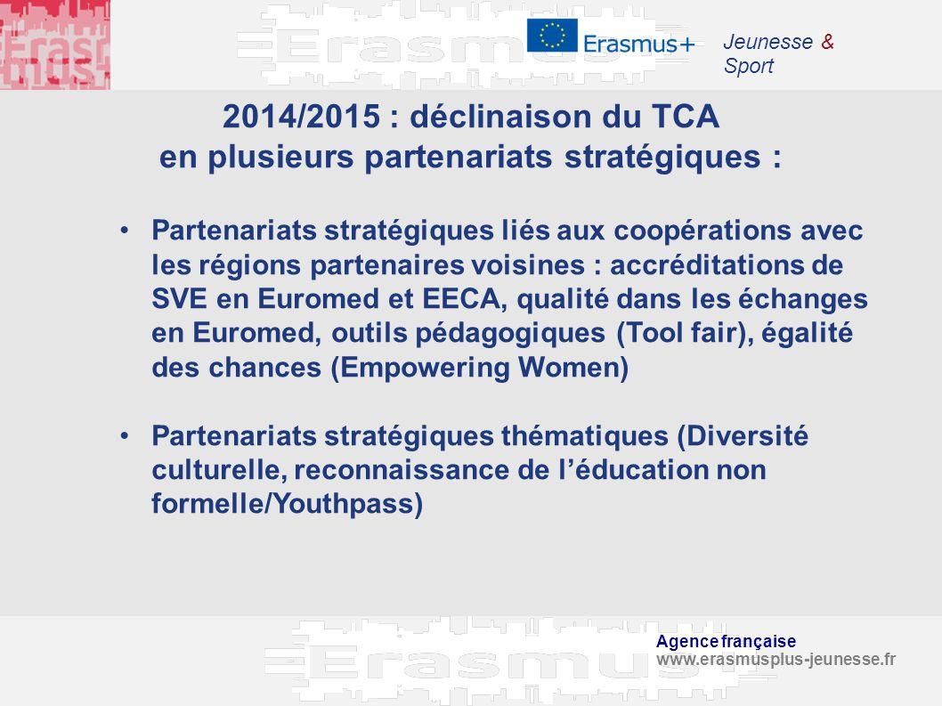 Agence française www.erasmusplus-jeunesse.fr Jeunesse & Sport 2014/2015 : déclinaison du TCA en plusieurs partenariats stratégiques : Partenariats str