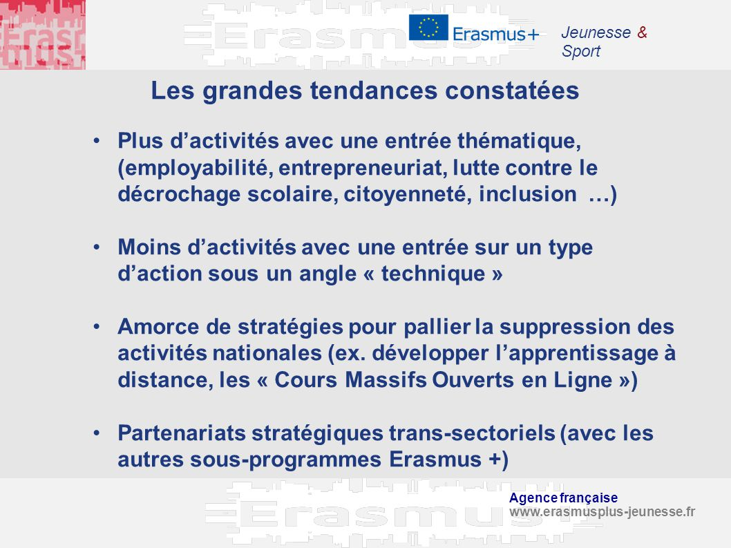 Agence française www.erasmusplus-jeunesse.fr Jeunesse & Sport Les grandes tendances constatées Plus dactivités avec une entrée thématique, (employabil