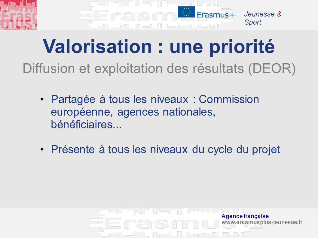 Agence française www.erasmusplus-jeunesse.fr Jeunesse & Sport Valorisation : une priorité Diffusion et exploitation des résultats (DEOR) Partagée à to