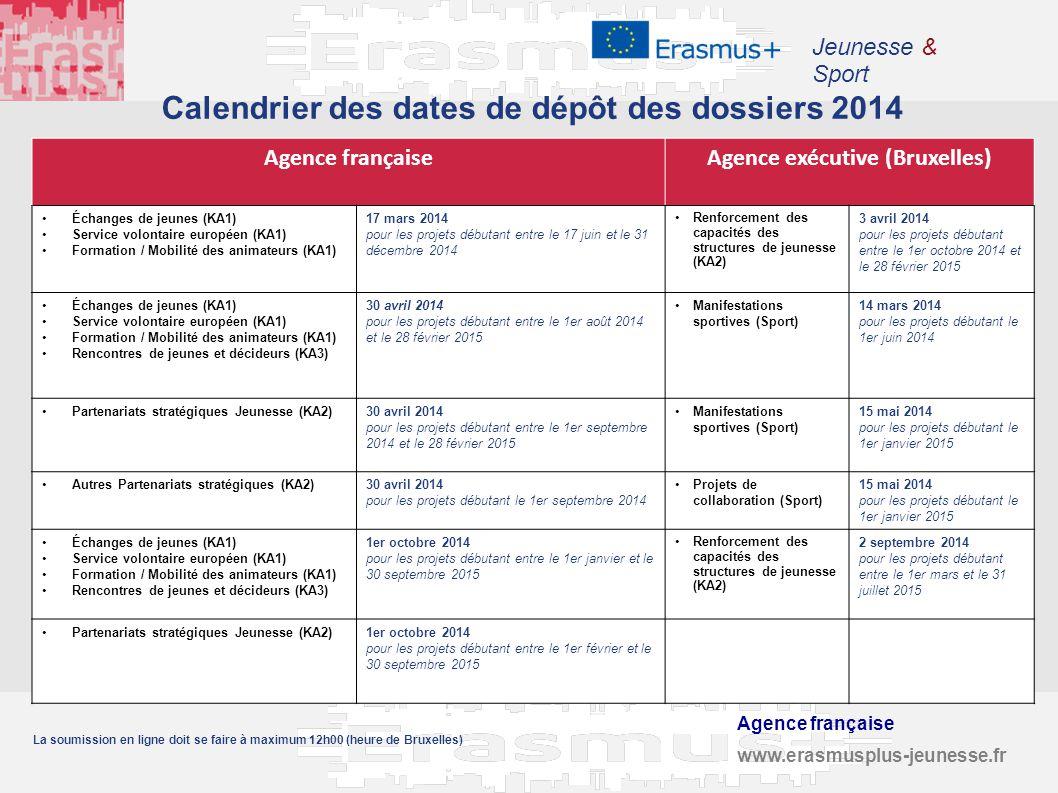 Agence française www.erasmusplus-jeunesse.fr Jeunesse & Sport Calendrier des dates de dépôt des dossiers 2014 Agence françaiseAgence exécutive (Bruxel