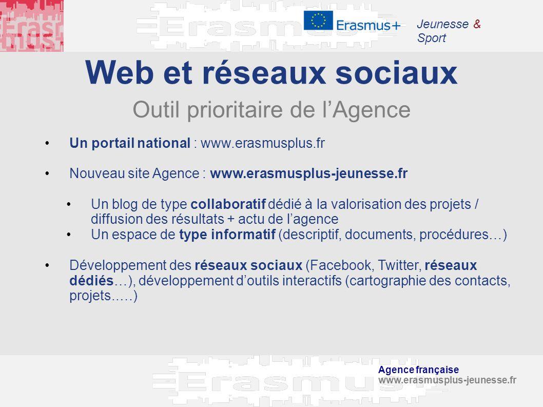 Agence française www.erasmusplus-jeunesse.fr Jeunesse & Sport Web et réseaux sociaux Un portail national : www.erasmusplus.fr Nouveau site Agence : ww