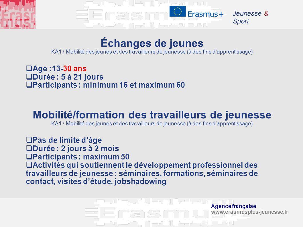 Agence française www.erasmusplus-jeunesse.fr Jeunesse & Sport Échanges de jeunes KA1 / Mobilité des jeunes et des travailleurs de jeunesse (à des fins