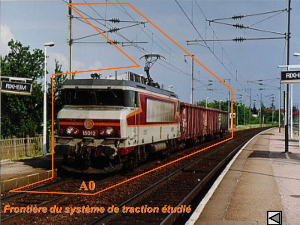 Frontière du système de traction étudié A0
