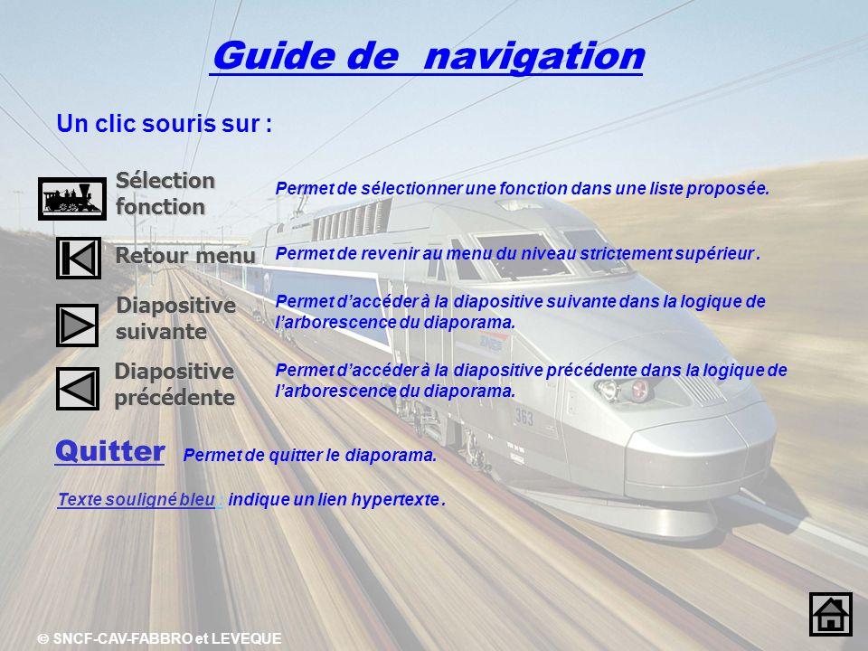 Guide de navigation Sélection fonction Retour menu Diapositive précédente Diapositive suivante Permet de sélectionner une fonction dans une liste prop
