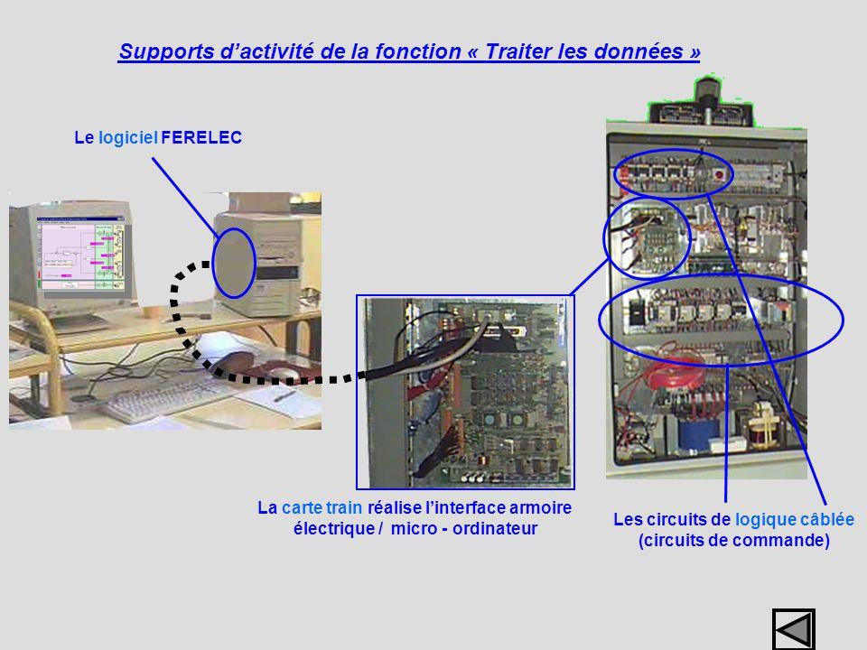 Supports dactivité de la fonction « Traiter les données » La carte train réalise linterface armoire électrique / micro - ordinateur Carte « Train » Le