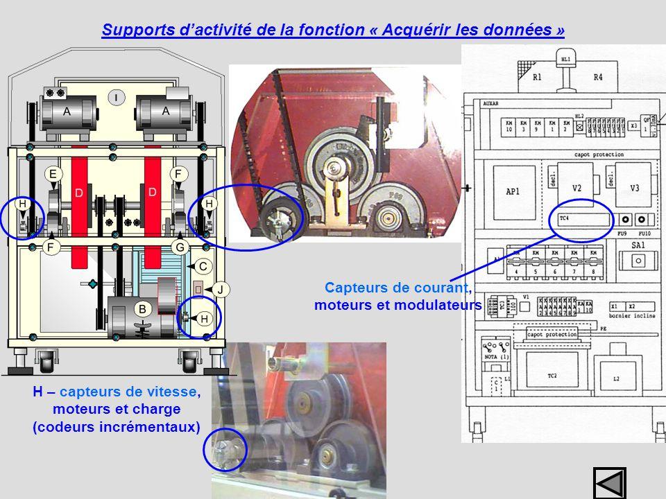 H – capteurs de vitesse, moteurs et charge (codeurs incrémentaux) Supports dactivité de la fonction « Acquérir les données » Capteurs de courant, mote