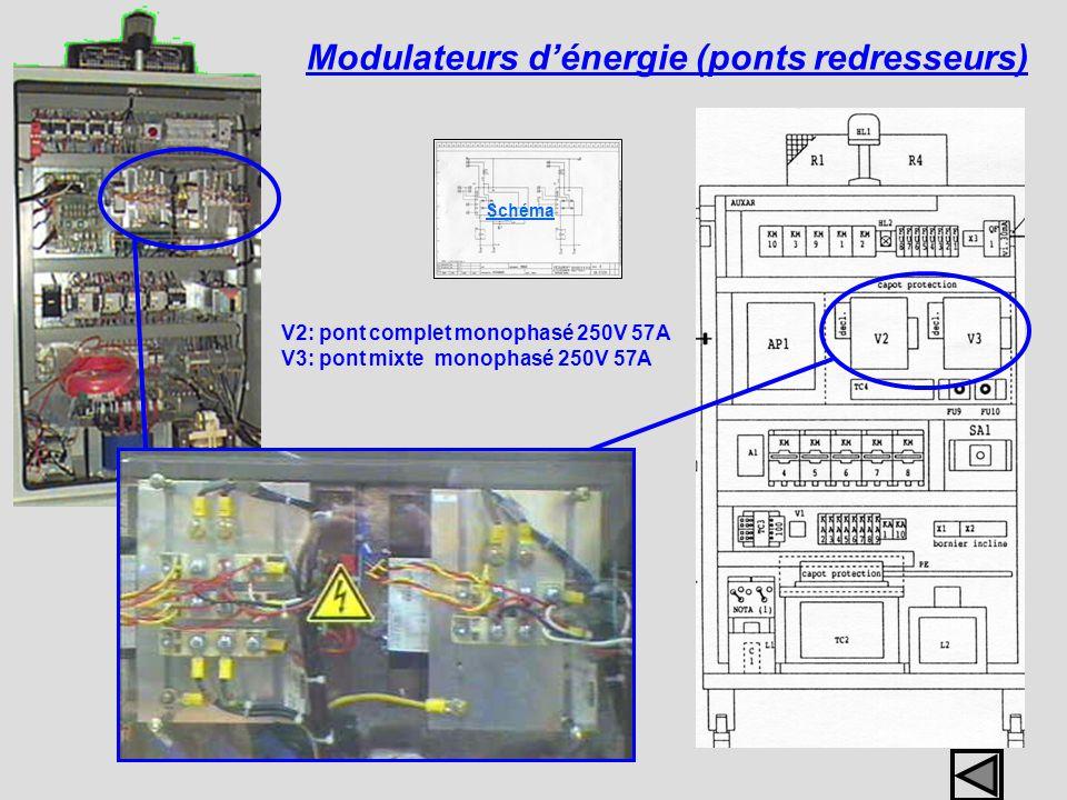 Modulateurs dénergie (ponts redresseurs) V2: pont complet monophasé 250V 57A V3: pont mixte monophasé 250V 57A Schéma