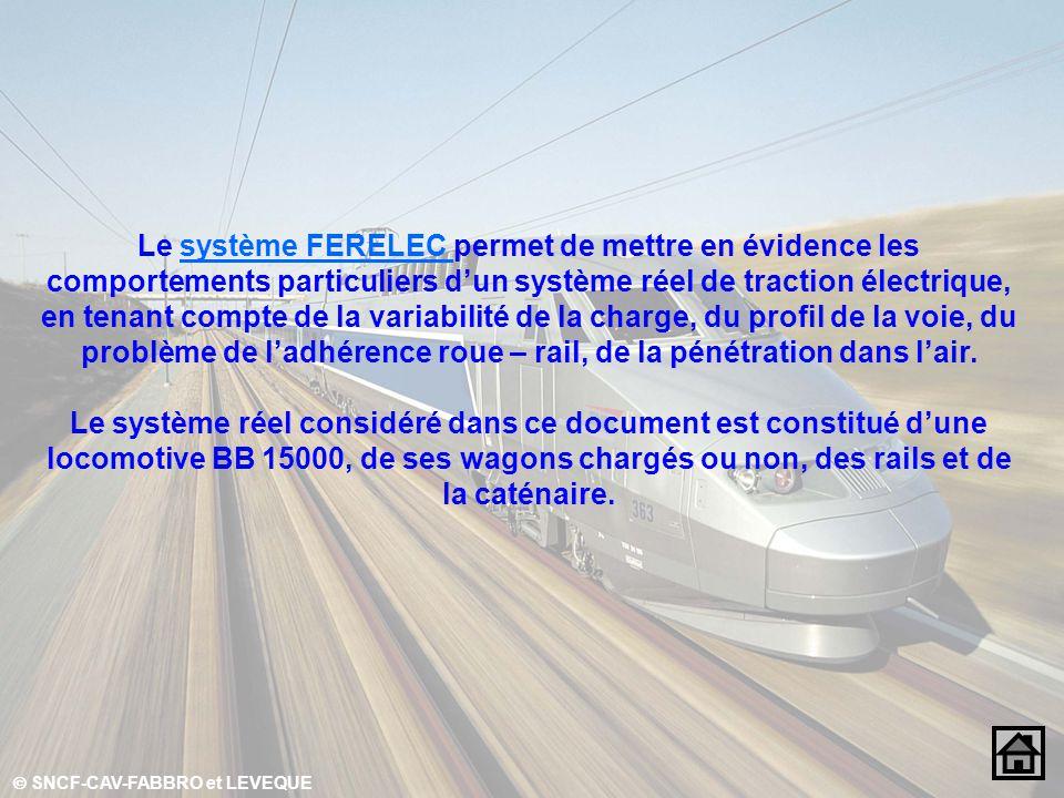 Bibliographie - Internet Centre audiovisuel-Banque dimages SNCF: photos utilisables uniquement dans les pages du présent document.