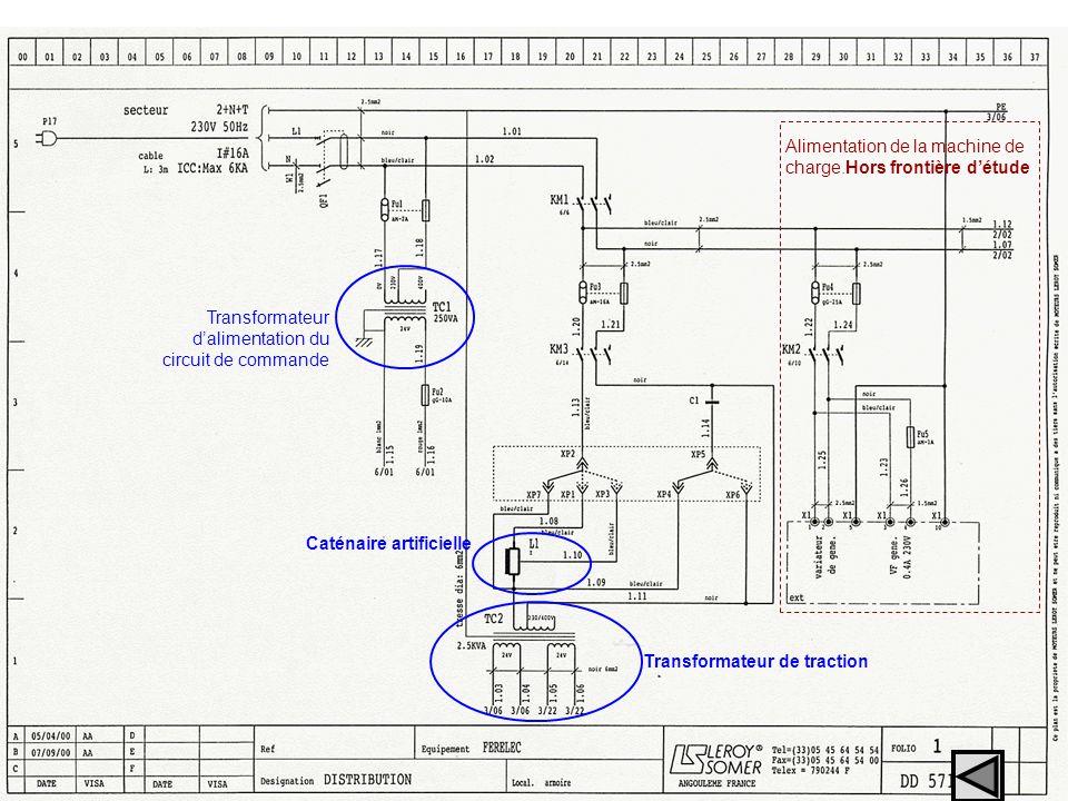 Caténaire artificielle Transformateur de traction Transformateur dalimentation du circuit de commande Alimentation de la machine de charge.Hors fronti