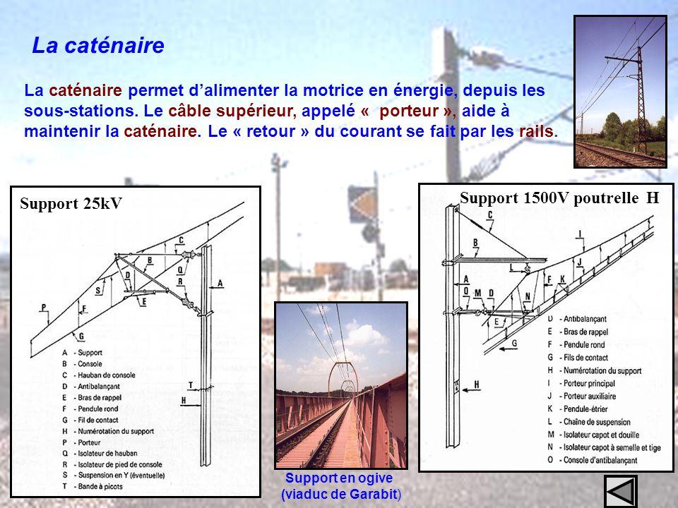 . La caténaire permet dalimenter la motrice en énergie, depuis les sous-stations. Le câble supérieur, appelé « porteur », aide à maintenir la caténair