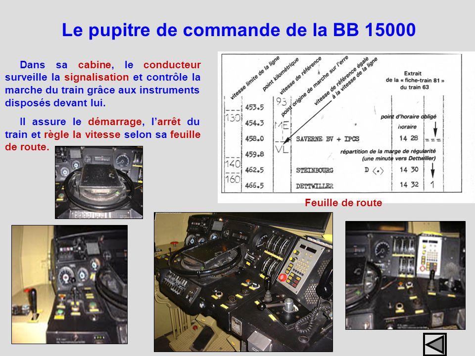 -Réseau monophasé 230 V -Perturbations énergétiques: - Dialogue conducteur / motrice selon : horaires, horaires, présence conducteur, liaison radio, signaux optiques.