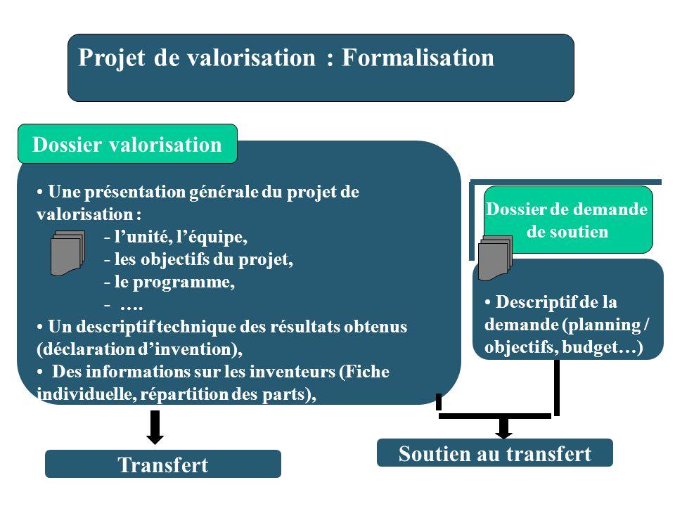 Descriptif de la demande (planning / objectifs, budget…) Projet de valorisation : Formalisation Une présentation générale du projet de valorisation : - lunité, léquipe, - les objectifs du projet, - le programme, - ….